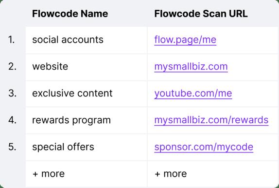 https://prismic.flowcode.com/flowcode-ui/8907137a-fc84-4d28-8353-0aadff7f2ab8_bulk-creation.png?auto=compress,format